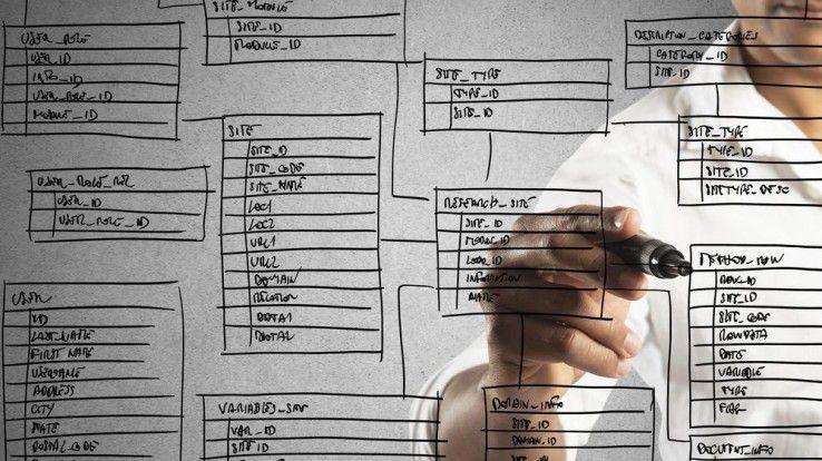 Arabische Namen stellen Datenbanken und Datenqualität vor neue Herausforderungen. Wir zeigen Ihnen, wie Sie diese bewältigen.
