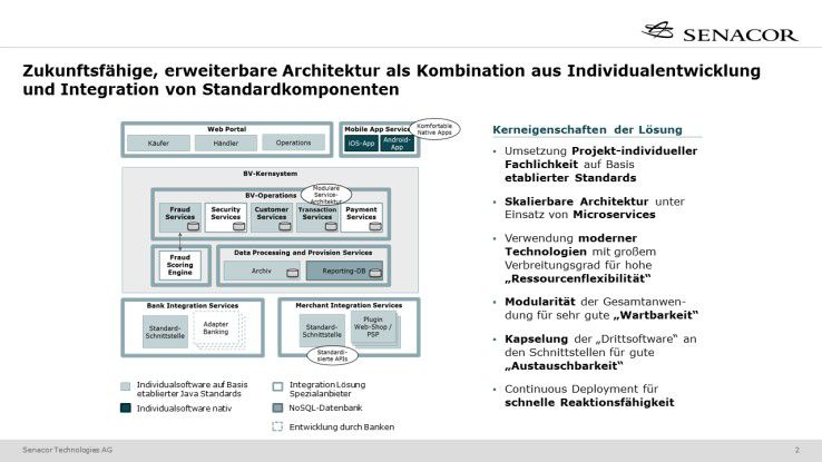 Die paydirect-Architektur kombiniert Individualentwicklungen und Standardkomponenten.