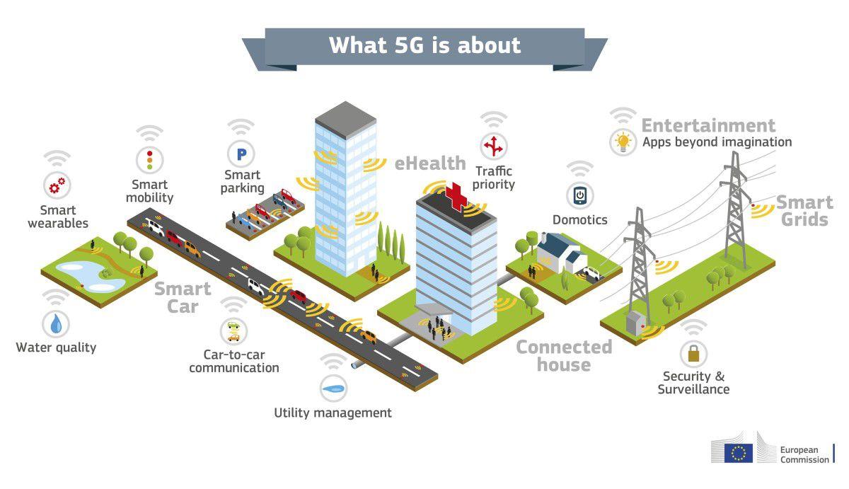 Mobile World Congress 2016: 5G kommt früher als erwartet ...