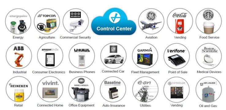 Mit Jaspers Plattform lassen sich in den unterschiedlichsten Branchen IoT-Projekte rrealisieren.