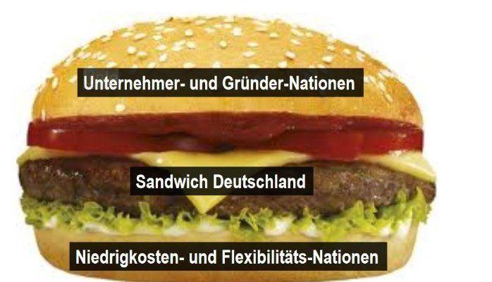 Sattelburger zum deutschen Dilemma
