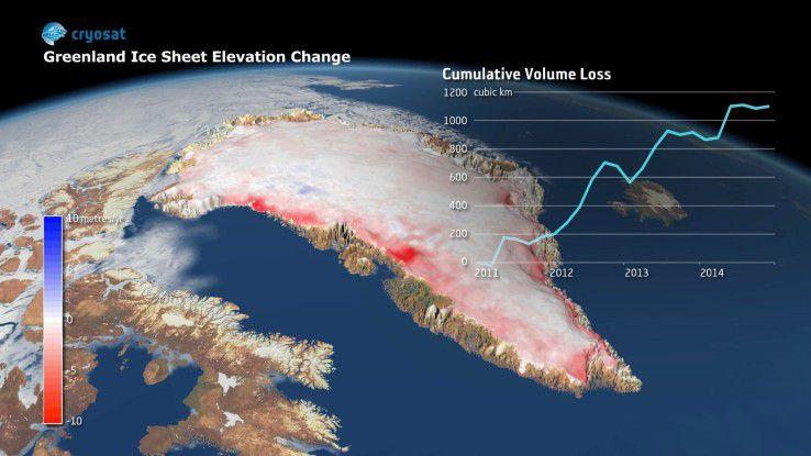 Interpretation von Daten: Eine Analyse des schmelzenden Eises in Grönland oder in der Antarktis belegt, dass der Meeresspiegel pro Jahr um vier Millimeter ansteigt