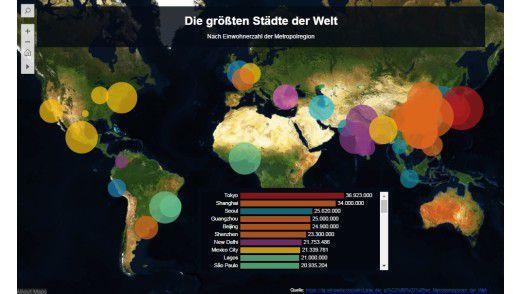 Per Mausklick in die interaktive Weltkarte werden die zehn größten Städte der Erde sowie mehr als 30 nachfolgende Megacities beziehungsweise Ballungsgebiete und ihre jeweiligen Einwohnerzahlen angzeigt.