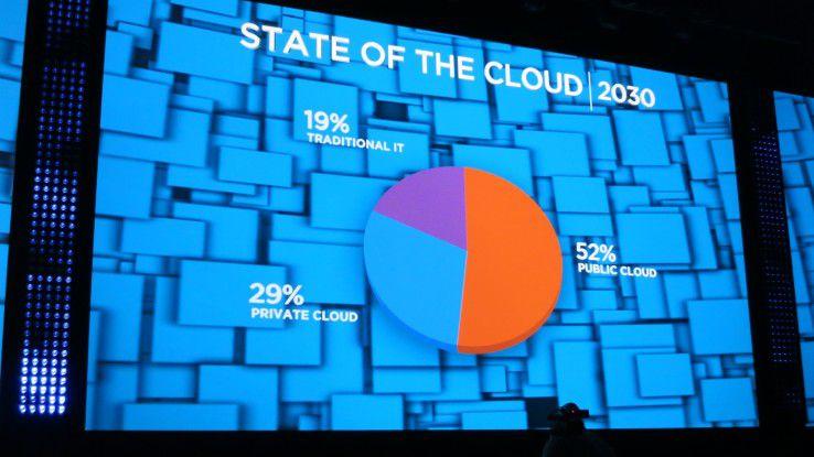 Die Public Cloud wird in Zukunft immer mehr an Bedeutung gewinnen..