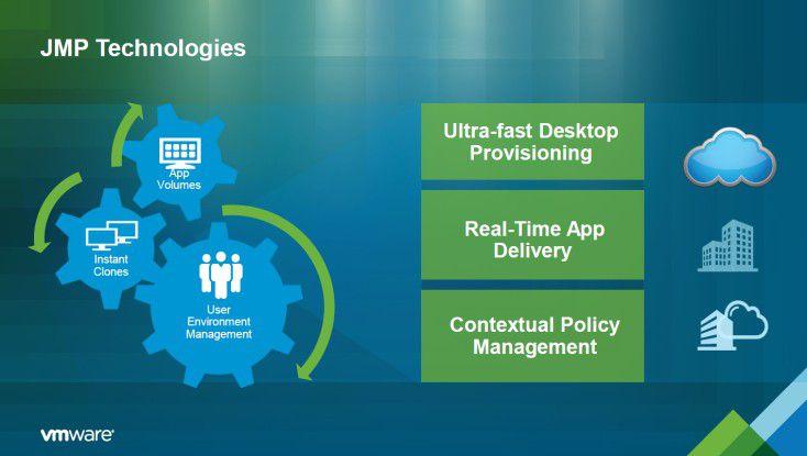 VMware JMP-Technologie im Detail.