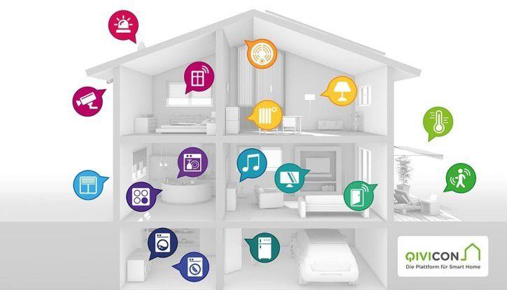 Qivicon und Alexa ermöglichen im Zusammenspiel die Steuerung des gesamten Hauses per Sprache.