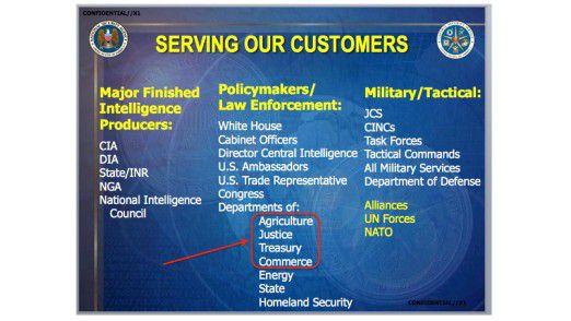 Grafik 1: Die Kunden der NSA - Präsentationsfolie aus den Snowden-Unterlagen zu Kunden und internen Interessensgruppen der NSA. BEWERTUNG: Kunden der NSA haben in Teilen ein natives Interesse an ökonomischen Aspekten.