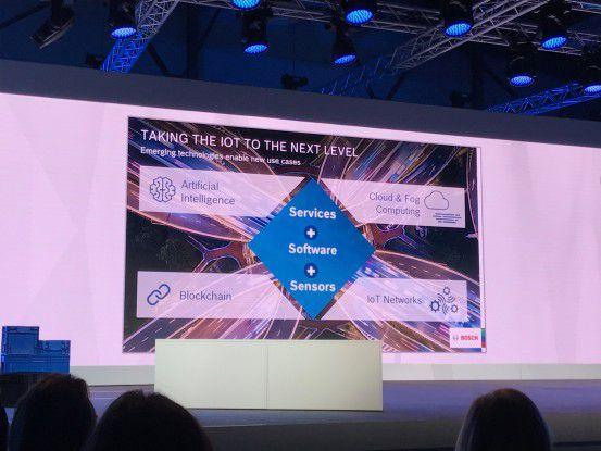 Die prägenden Technologien der nächsten Jahre laut Bosch