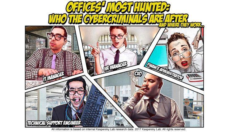 Office's Most Hunted: Fast die Hälfte aller Sicherheitsvorfälle ist uninformierten oder nachlässigen Mitarbeitern zuzuschreiben - sagt Kaspersky.