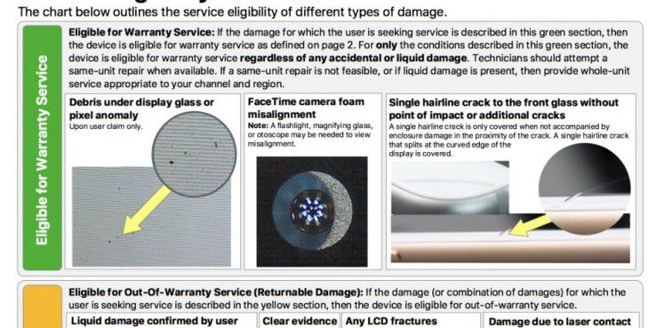 Reparatur-Guidelines von Apple