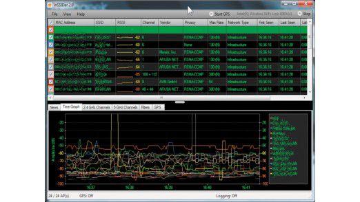 Das Programm Inssider sucht erreichbare WLAN-Zugangspunkte und liefert nützliche Infos dazu.