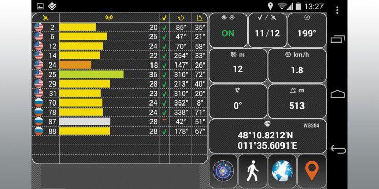 Die Android-App AndroiTS GPS Test Free zeigt die amerikanischen GPS- und die russischen Glonass-Satelliten, wenn das Smartphone beide Systeme unterstützt.