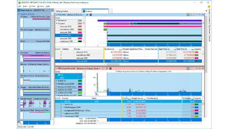 Bootereignisse auswerten: Der Windows Performance Analyzer stellt die Bootdaten und Startzeiten in Diagrammen und Tabellen dar. Es ist jedoch nicht einfach, in der Datenmenge die relevanten Einträge zu finden.