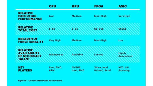 """Mit dem """"Internet der Dinge"""" bekommt das Thema Hardware wieder Gewicht, so Accenture."""