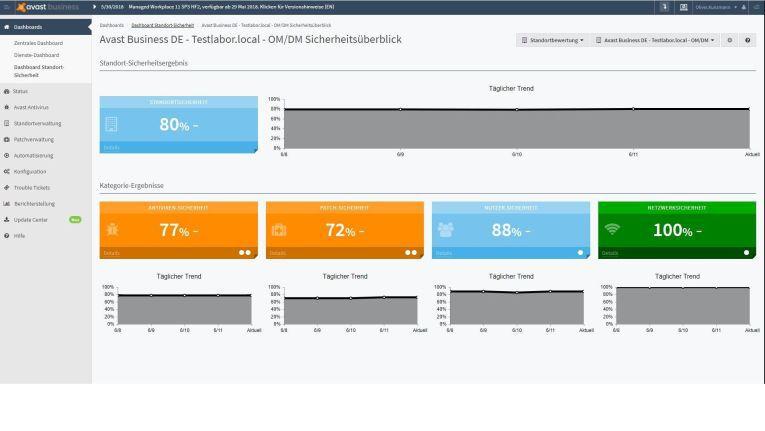 Mit Avast Managed Workplace können Sicherheitsbewertungen unkompliziert und effizient über alle Kundenstandorte hinweg durchgeführt werden.