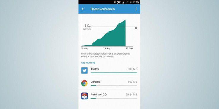 So enttarnen Sie Datenfresser-Apps: Die Applikation mit dem höchsten Verbrauch ist ganz oben aufgelistet.