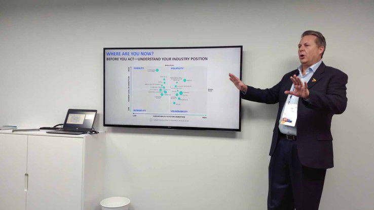 Auf dem MWC präsentierte Mike Sutcliff, Group CEO Accenture Digital, erstmals den Disruption Index des Unternehmens.