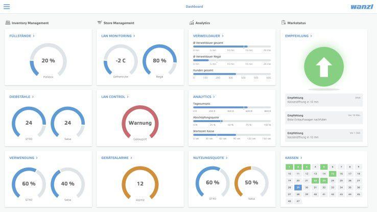 """Mit """"Wanzl Connect"""" erhalten Manager einen Überblick, was in ihren geschäften gerade passiert und können entsprechend Personal und Waren steuern."""
