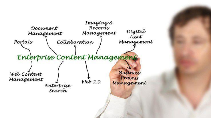 Agiles Projektmanagement eignet sich auch Enterprise-Content-Management-Entwicklungsprojekte.