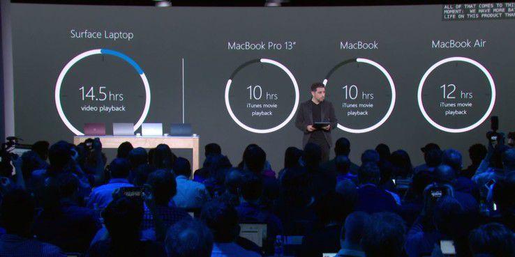 Akku-Laufzeit im Vergleich mit Apple Macbooks.