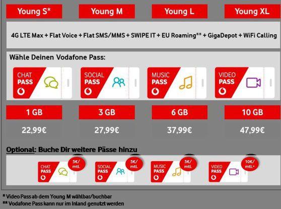 Vodafone Pass mit den Young-Tarifen.