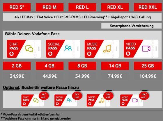 Vodafone Pass mit den Red-Tarifen.