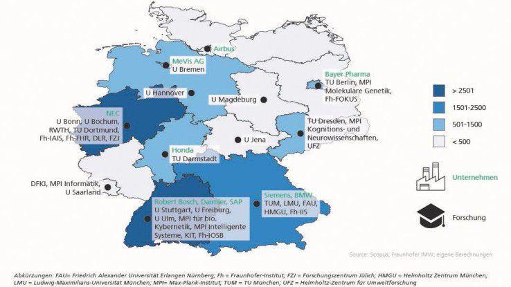 ML/KI-Kompetenz in Deutschland - analysiert auf Basis der wissenschaftlichen Publikationen.
