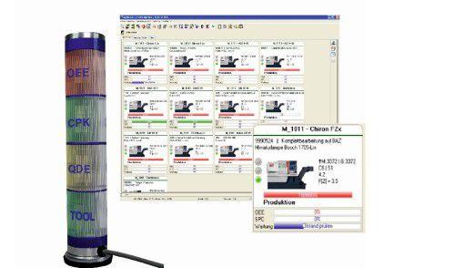 Mit Hilfe der Prozessampel auf Basis der Online-BDE/MDE-Datenauswertung kann der Werker auf einen Blick erkennen, wie es um die Leistungsfähigkeit der Maschine oder die Qualität des Prozesses steht.