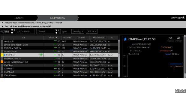 Inssider zeigt wichtige Infos zur WLAN-Analyse auf einen Blick. So sehen Sie zum Beispiel im rechten Kasten unter ?Co-Channel?, wie viele WLANs auf dem gleichen Kanal funken.