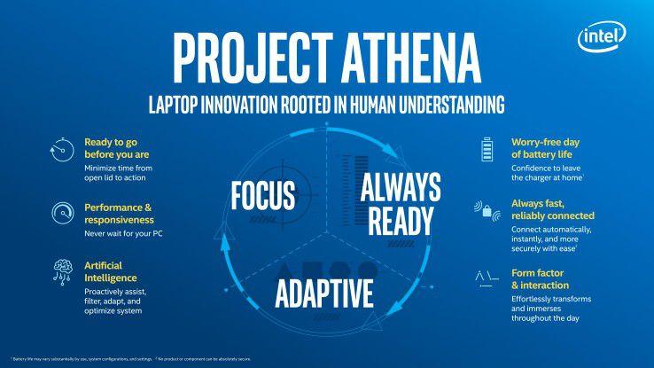 Darum dreht sich Project Athena von Intel.