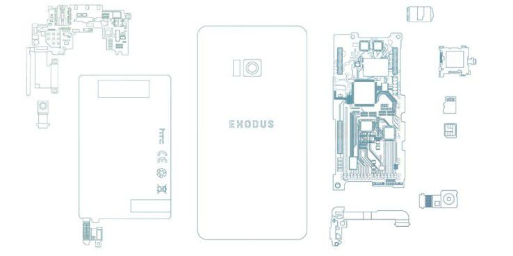 Exodus: HTC entwickelt Blockchain-Smartphone