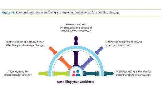 Wer Kurs auf Qualifizierung hält, sollte fünf Punkte ansteuern.