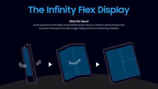Infinity Flex Displays für einen Samsung-Prototypen.