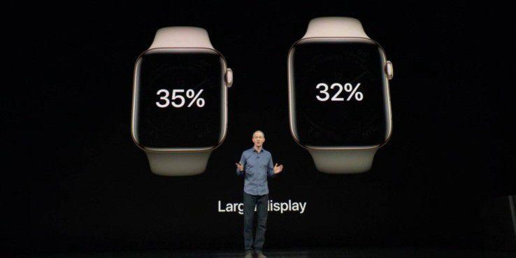 Apple Watch 4 mit großem Display