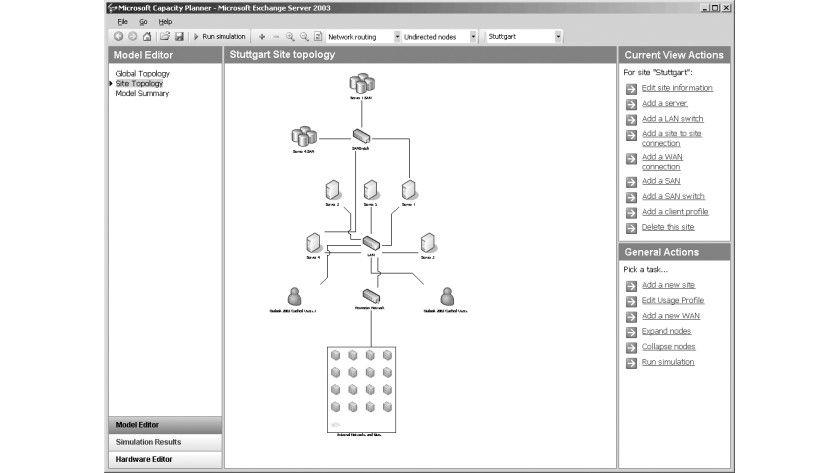 Bild 1: Die Ergebnisse einer Simulation im Capacity Planner.