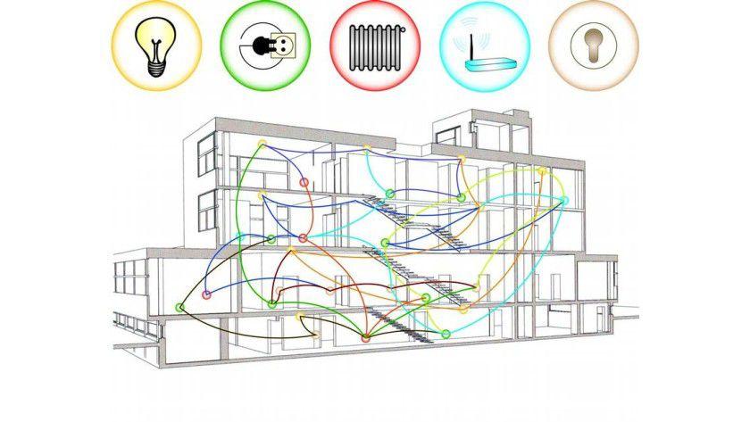 Das Betriebssystem facilityboss für Gebäude verbindet Haustechnik mit der IT-Welt. Abb.: Fraunhofer SIT