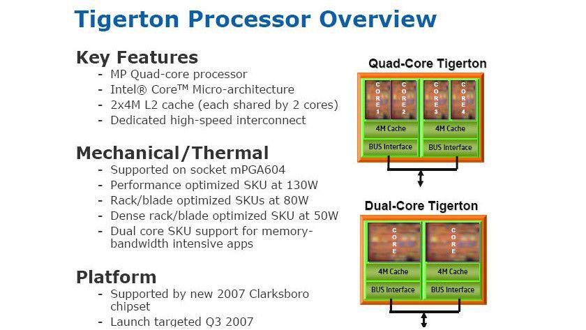 """Zwei oder vier Kerne: Intel bietet den Xeon MP """"Tigerton"""" als Dual- und Quad-Core-Variante an. Beide Modelle besitzen einen 8 MByte großen L2-Cache. (Quelle: Intel)"""