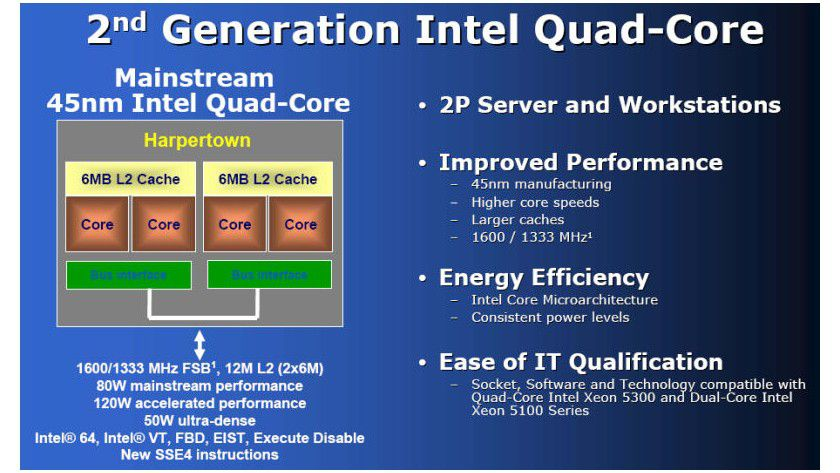 Zweimal mal zwei: Intel baut seine zweite Quad-Core-Generation ebenfalls aus zwei Dual-Core-Siliziumplättchen auf. Je zwei Kernen stehen 6 MByte L2-Cache zur Verfügung. (Quelle: Intel)