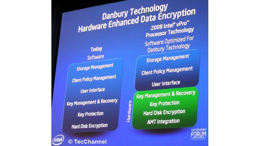 Danbury: Neu in der McCreary-vPro-Plattform ist die Danbury-Technologie für eine Hardware-basierende Datenverschlüsslung bei Laufwerken.