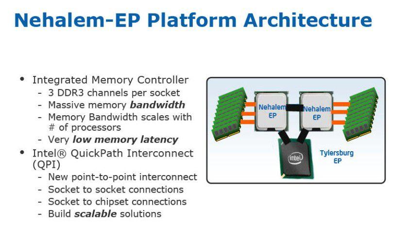 Xeon Nehalem: Die 2-Sockel-Plattform nutzt pro CPU zwei Quick-Path-Interconnects sowie drei DDR3-Channels. (Quelle: Intel)