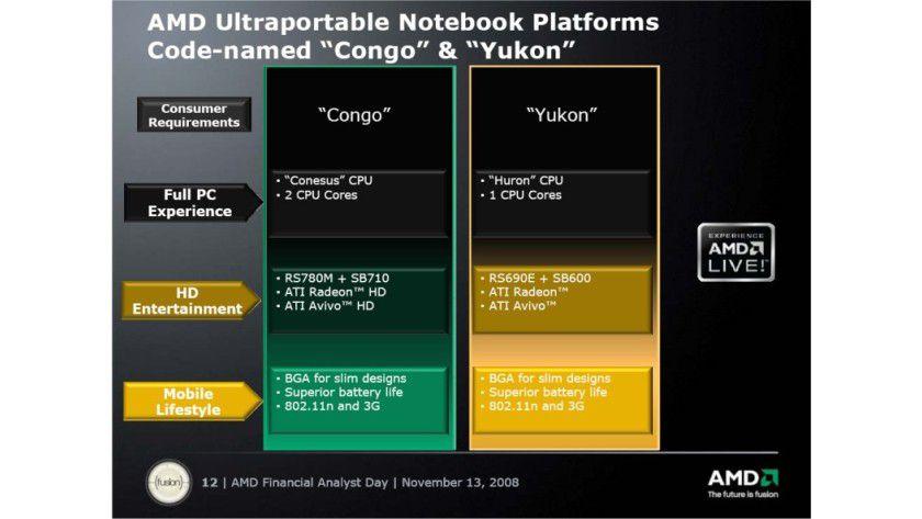 Mobile Plattformen: Mit Yukon und Congo sollen in ultraportablen Systemen Einzug halten. (Quelle: AMD)