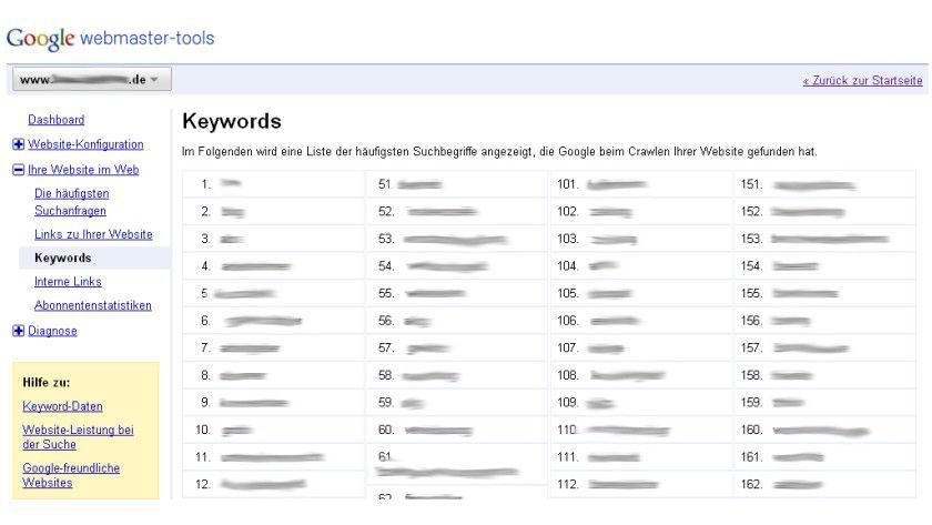 Analyse: In der Keyword-Liste der Google-Webmaster-Tools sind alle wichtigen Keywords einer beliebigen Website zu sehen.