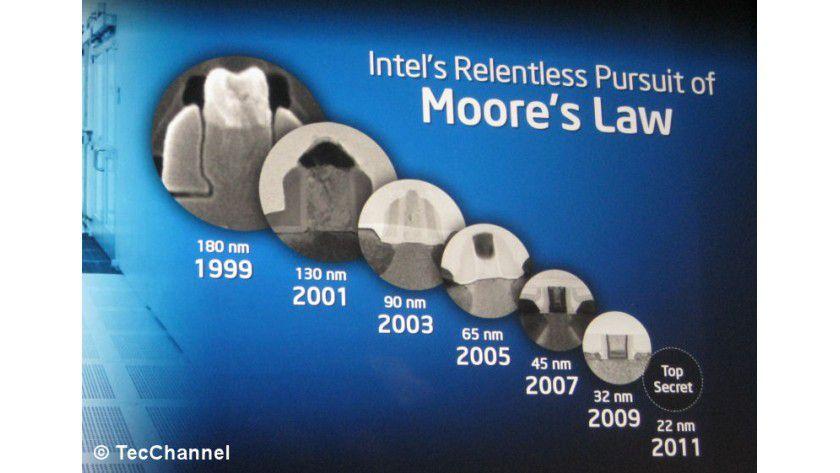 Transitor-Roadmap: Noch Ende 2009 schwenkt Intel auf den 32-nm-Prozess um, 2011 folgt die 22-nm-Technolgie.