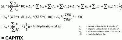 Die CAPITIX-Formel Quelle: Capital Stage