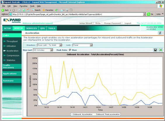 Die Browser-Oberfläche der Expand-Systeme zeigt die WAN-Beschleunigung.