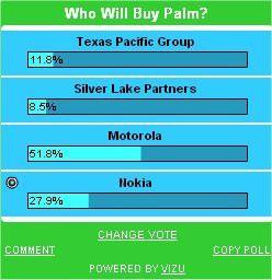 """Blitzumfrage der Kollegen von """"Business 2.0"""": Morotola ist heißer Favorit, Nokia nur Anwärter Nummer zwei."""
