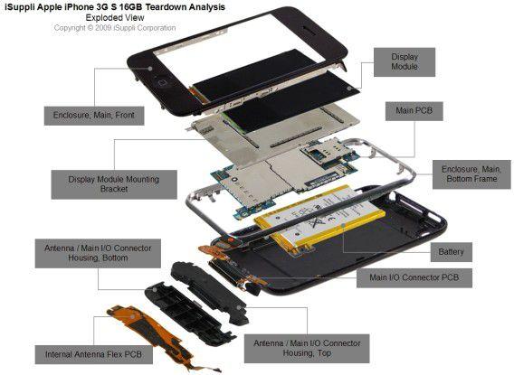 Die Einzelteile des neuen Apple iPhone 3GS. Quelle: iSuppli