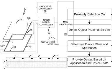RIM stellt Patentantrag für Hybrid-Touchscreen.