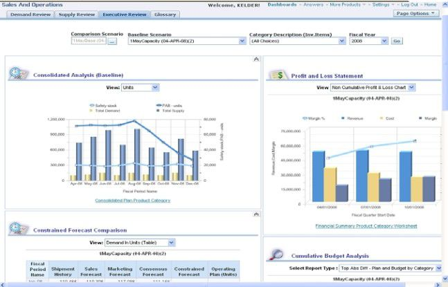 Zu den Erweiterungen der E-Business Suite 12 zählen unter anderem integrierte Business-Intelligence-Funktionen.