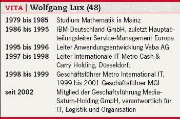 Die Vita von Wolfgang Lux.